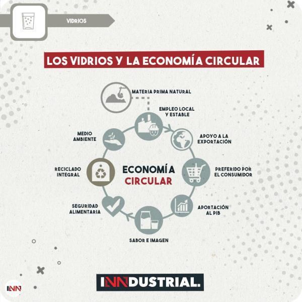 Los vidrios y la economía circular